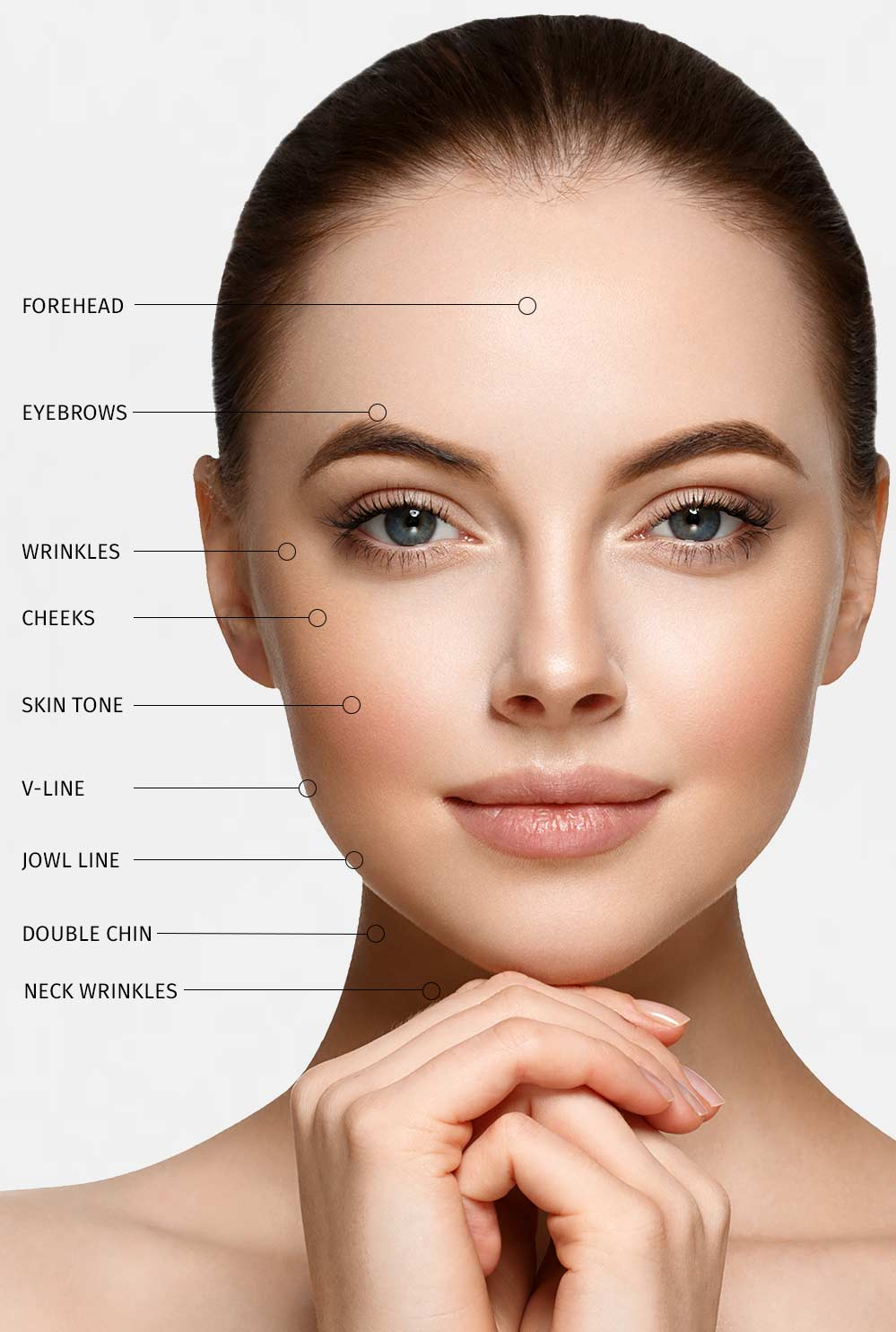 Skin Tightening Treatments Areas on Face